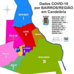 Covid-19: a divisão dos casos na cidade e no interior