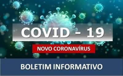 Coronavírus: em 24 horas, mais 12 testam negativo em Candelária