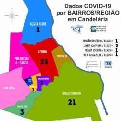 O mapa dos casos de coronavírus em Candelária